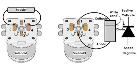 36 Volt Golf Cart Solenoid Wiring Diagram